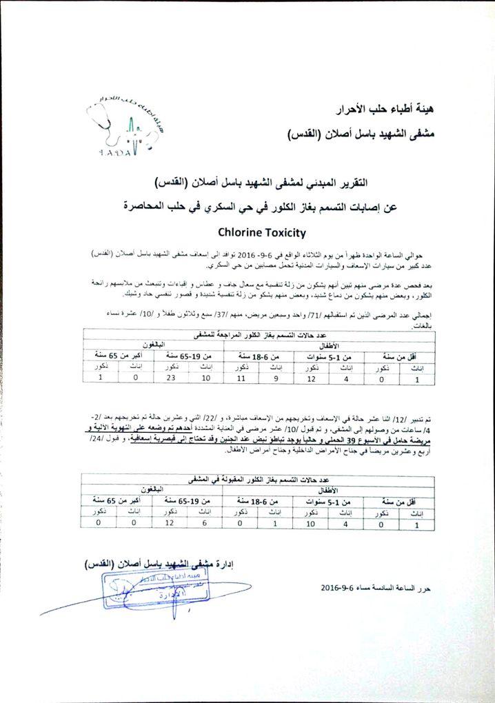 Bericht des Al-Quds-Hospitals zum mutmaßlichen Chlorgaseinsatz