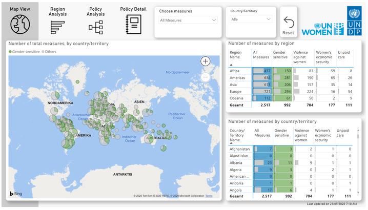 """Der """"Gender Response Tracker"""" der Uno vergleicht Frauenpolitik während der Pandemie weltweit"""