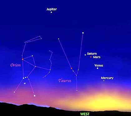 Treffen der Trabanten: Am westlichen Himmel versammeln sich fünf Planeten