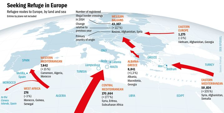 Graphic: How migrants reach Europe.