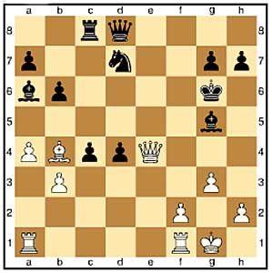 Zug 23, weiß: Dxe4+. Natürlich muss Weiß zurück schlagen. Die Dame nimmt mit Schachgebot. Deep Fritz muss weiter reagieren.