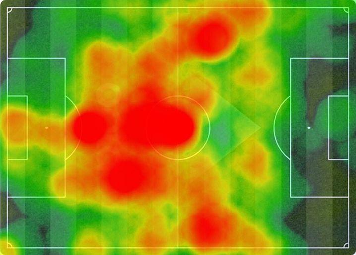 Die Heatmap aus dem Hinspiel zeigt, dass die Münchner das Spiel die meiste Zeit über im Griff hatten, weil sie das Zentrum kontrollierten. Zu Chancen kamen sie indes kaum.