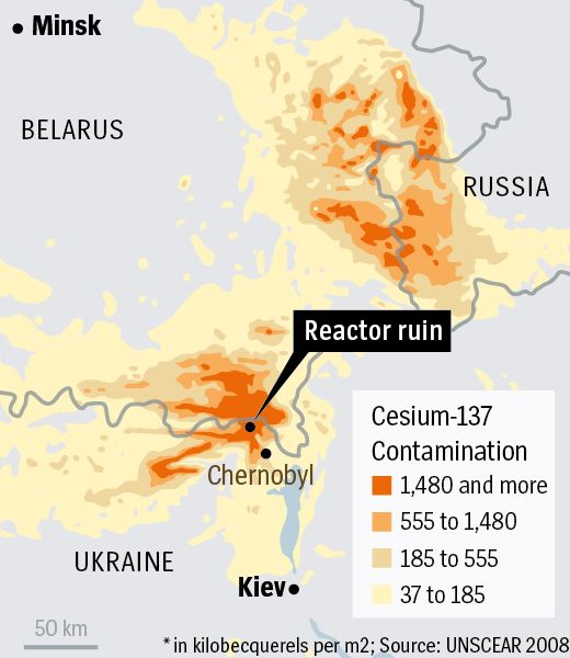 Radiation in the region