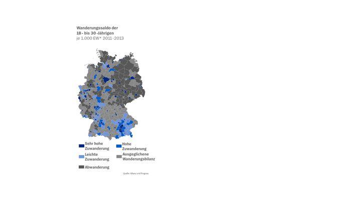 Grafiken: Wanderungssalden verschiedener Altersgruppen
