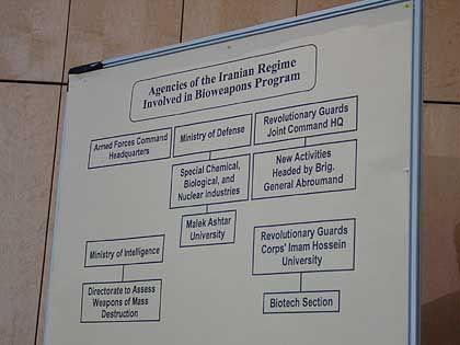 Angebliche Befehlsstruktur über das Mikro-Biowaffenprojekt
