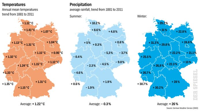 Graphic: Precipitation in Germany
