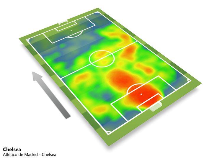 Heatmap-Grafik von Chelsea: Fast nur im eigenen Strafraum