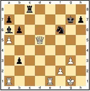 Zug 33, weiß: Dxd5 Nach 33.Db4 ist 33...Lb7 mit der Drohung 34... Dg2+ Matt unangenehm.