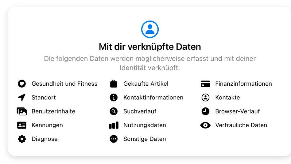 Datenschutzlabel des Facebook-Messenger im App Store