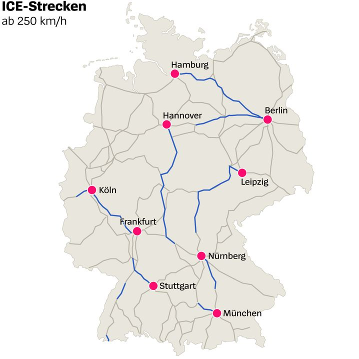 Ice Versus Tgv Warum Deutsche Schnellzuge Deutlich Langsamer Sind