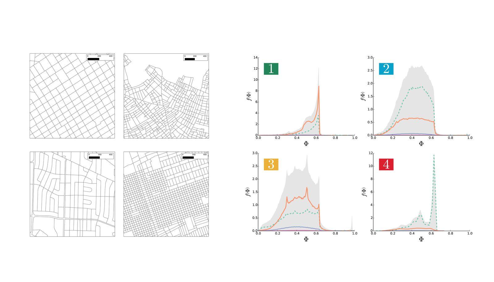 EINMALIGE VERWENDUNG Diagramme Straßenmuster / CNRS