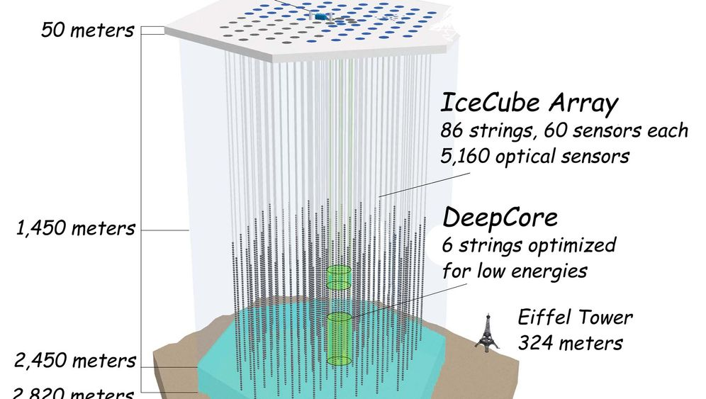 Neutrino-Detektor: 1500 Meter unterm Eis