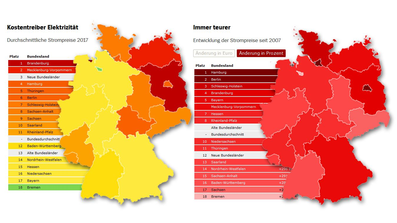 Screenshot Strompreise Karten