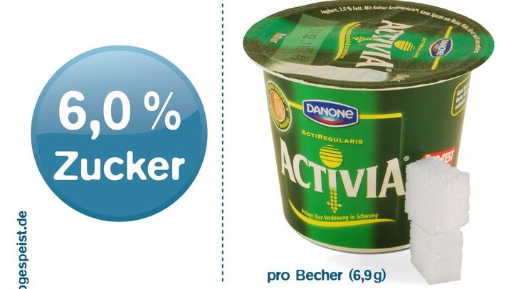 Activia: So viel Zucker enthält der Danone-Joghurt