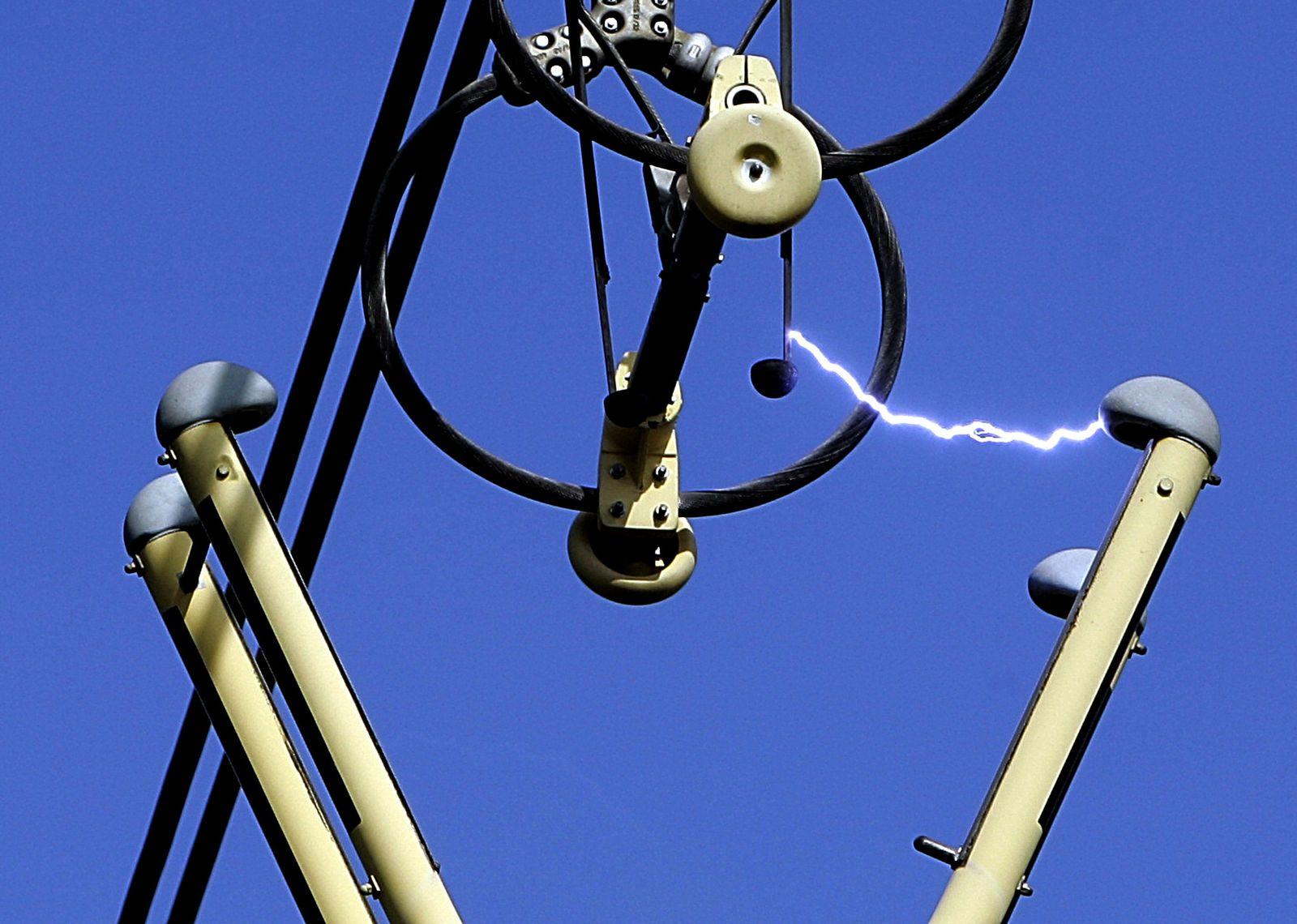 NICHT VERWENDEN Energie/Preise