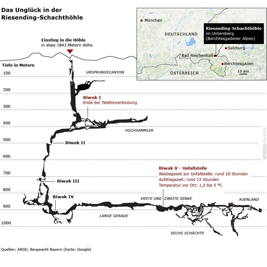 Grafik / Karte - Riesending-Schachthöhle - Unglück