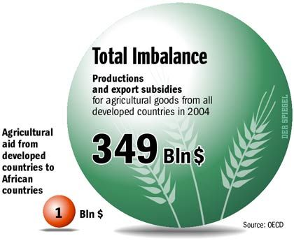 Graphic: Total Imbalance