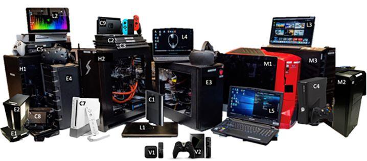 Das Testfeld für die Studie reichte von Nintendos Switch bis zum Highend-Gaming-PC - jedes System hat eine Kennzahl wie H2 oder C7