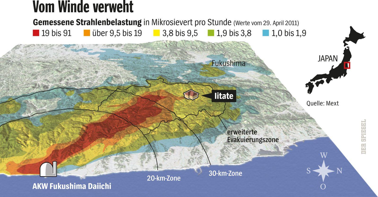 Fukushima Iitate / Grafik