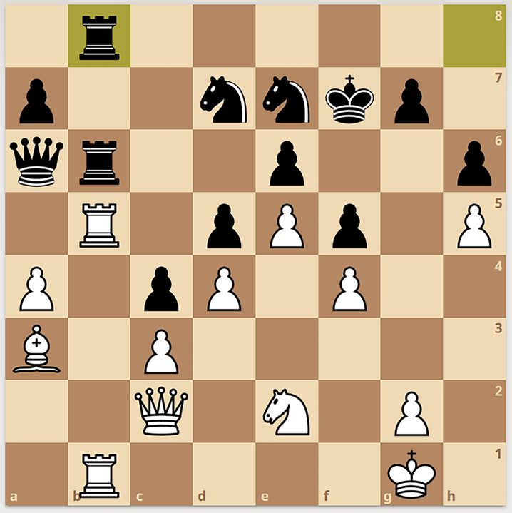 Maxime Vachier-Lagrave hat den idealen Angriffsmoment gefunden. Der Franzose wird gleich mit 28. Lxe7 eine wichtige schwarze Verteidigungsfigur vom Brett tauschen und dann einen Zug später nach 29. g4 die schwarze Bauernstruktur im Zentrum auseinanderhebeln