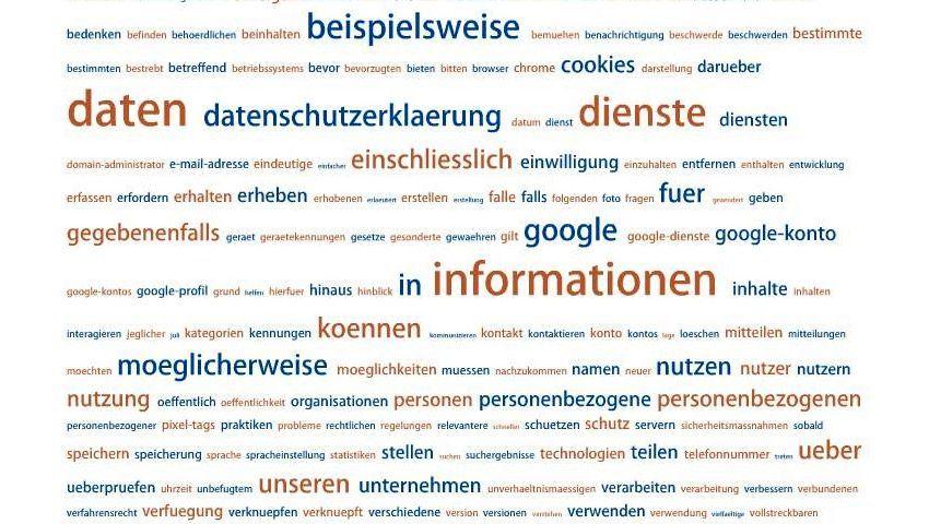Google-Datenschutzerklärung: Viel möglicherweise in der Wortwolke