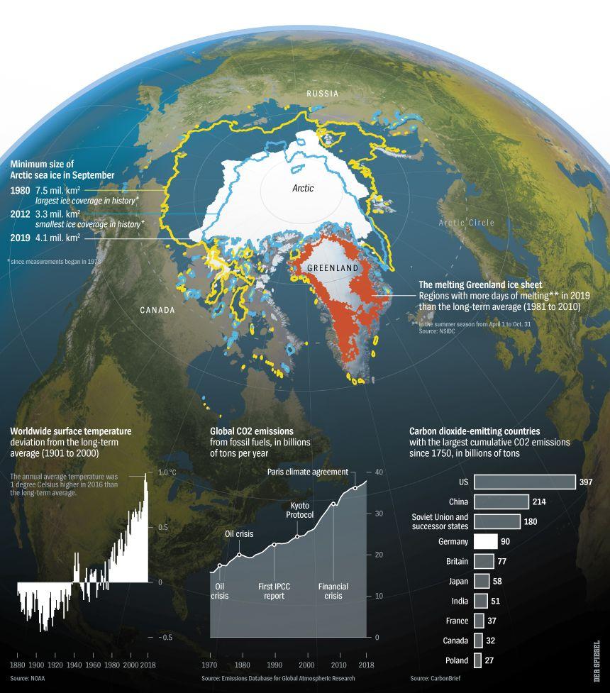 Grafik Klima 50/2019, Seite 108 International