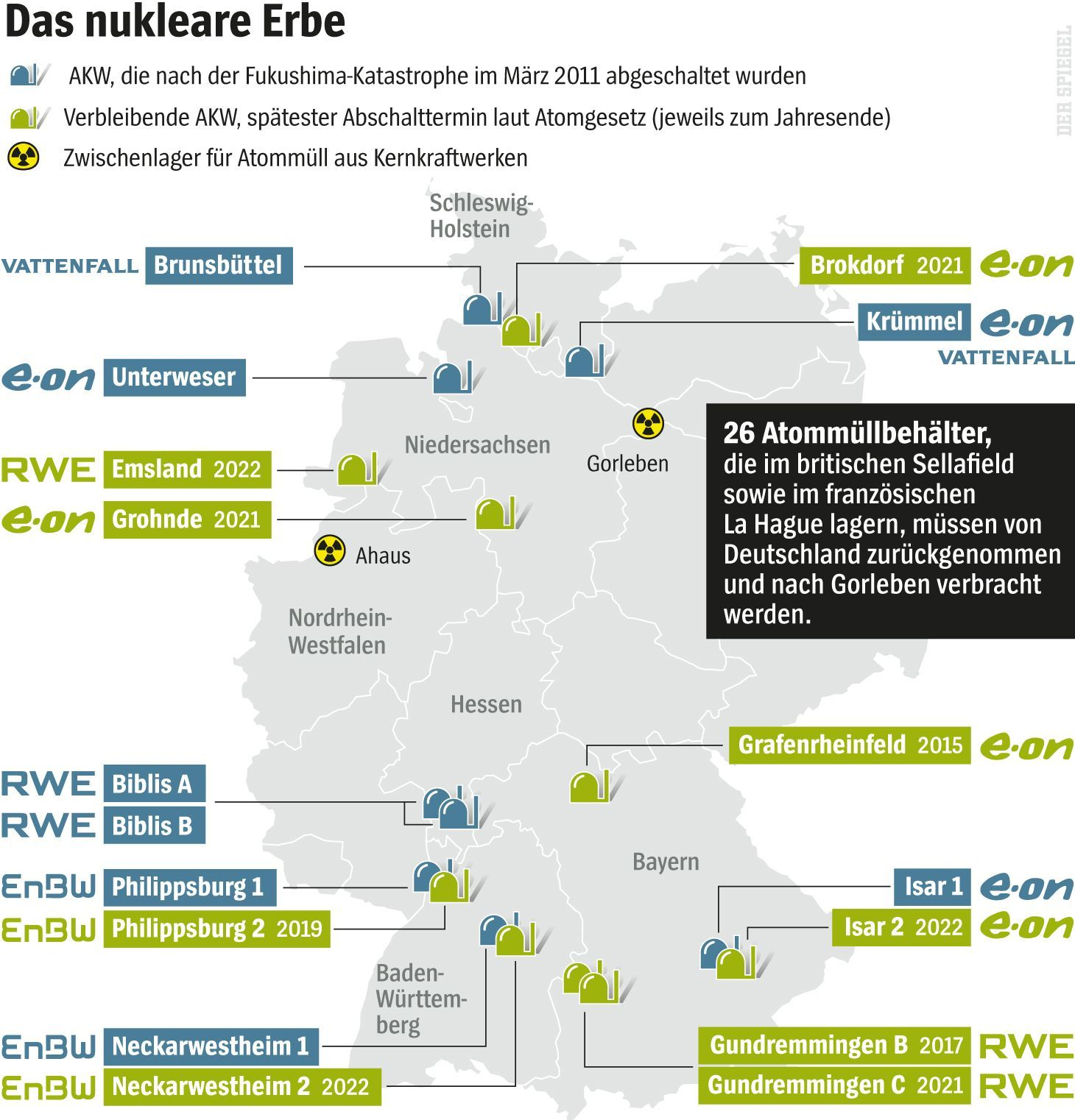 SPIEGEL 20/2014 Grafik AKW / Atomkraftwerke / Zwischenlager / Energiewende