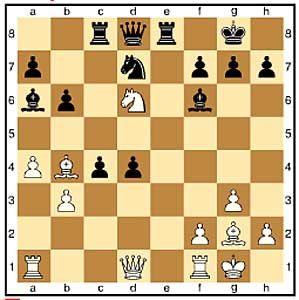 Zug 18, schwarz: dxc4. ...und holt sich einen weiteren Bauern. Kramnik denkt noch einmal 15 Minuten nach. Was dann folgt, begeistert die Experten