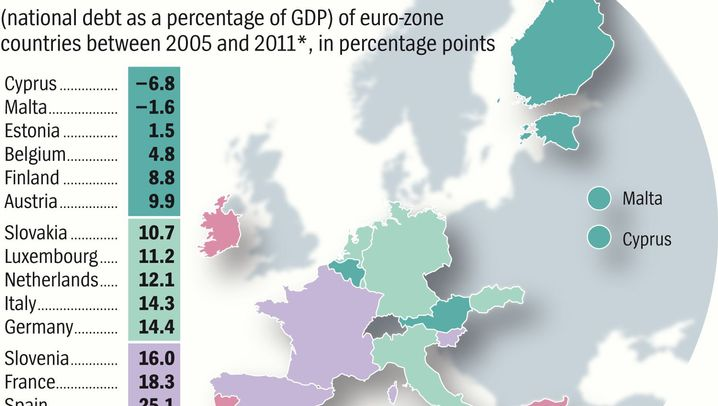 Photo Gallery: Europe's Debt and Structural Crises