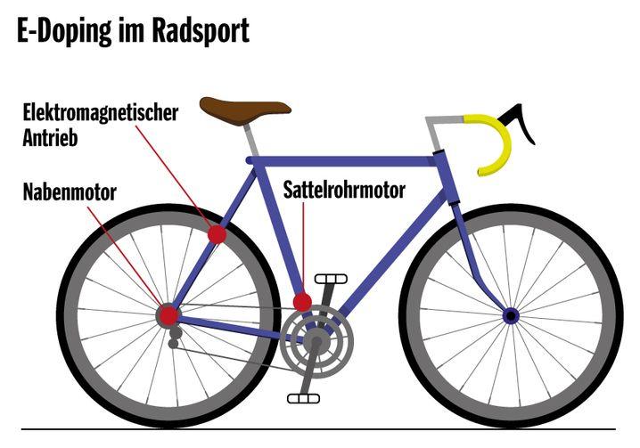 An mindestens drei Stellen eines Rennrads könnten elektrische Antriebe platziert sein