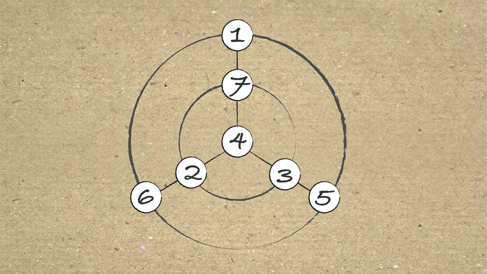 Element 13@3x