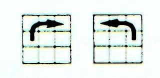 Drehen der Vorderseite nach rechts oder links um 90 Grad, also eine Vierteldrehung dieser Seite