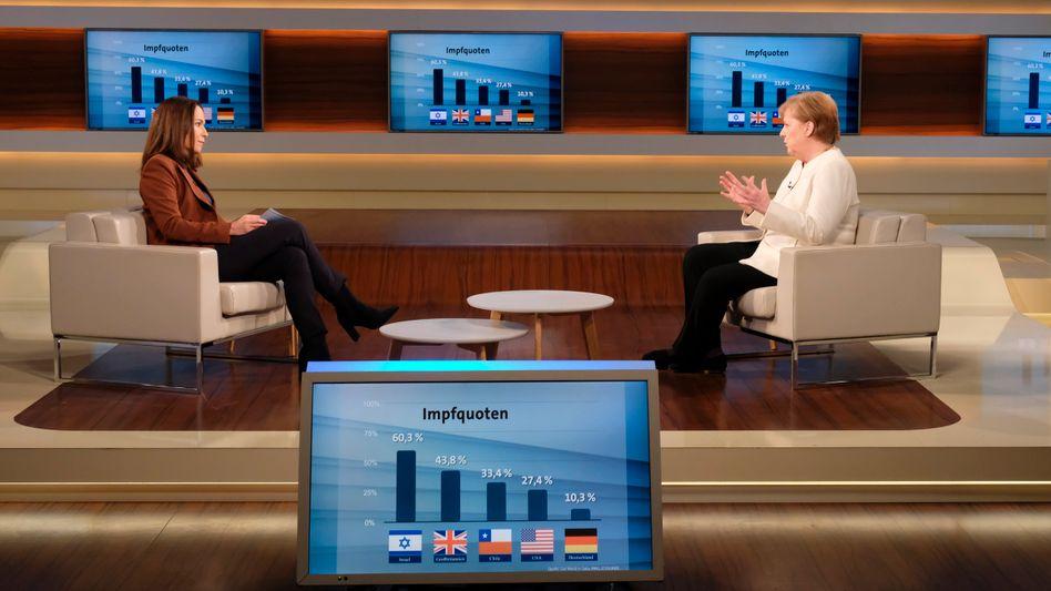 ARD-Moderatorin Anne Will mit Gesprächsgast Angela Merkel (im März 2021)