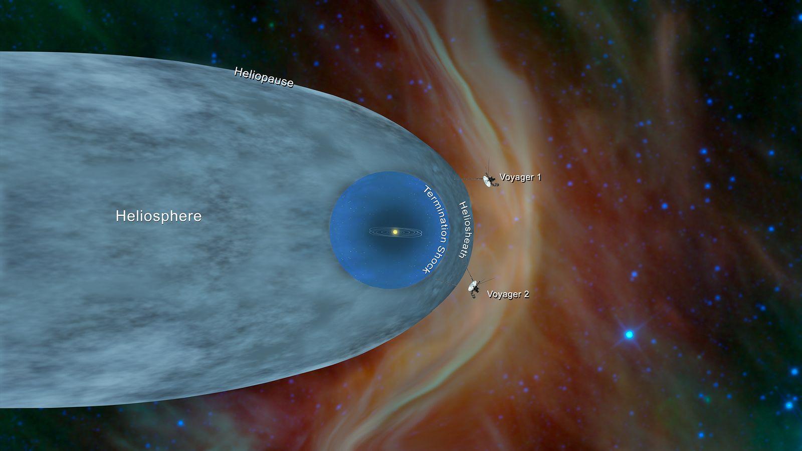 EINMALIGE VERWENDUNG NASA/ Voyager 2