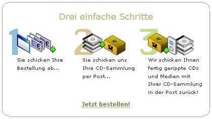 So funktioniert iPodload: CDs und iPod einschicken, bezahlen, befüllten iPod und CDs zurück bekommen
