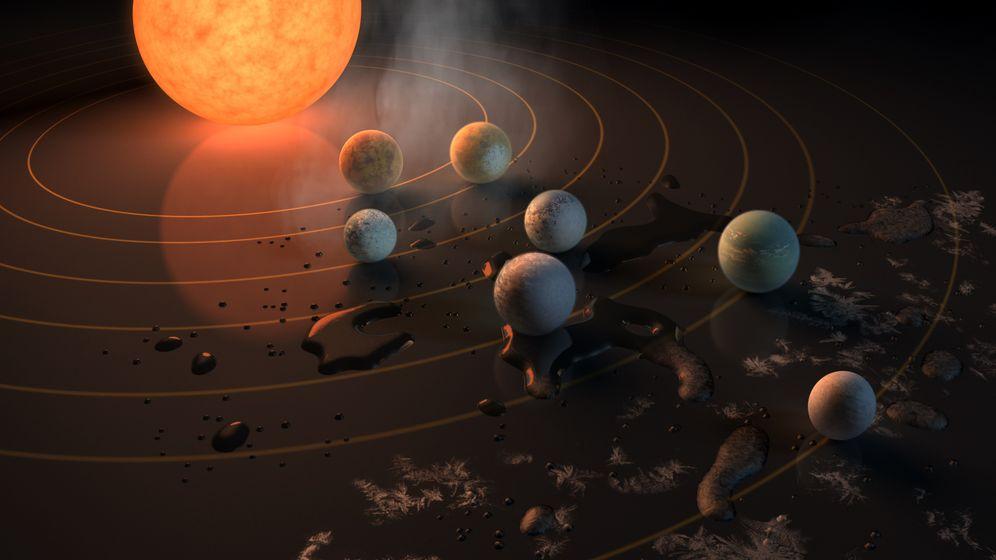 Exoplaneten: Sieben auf einen Streich