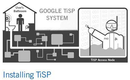 Internet für jedermann: Google besann sich darauf, dass jeder Haushalt über einen Kanalanschluss verfügt. Ob man aber wirklich einen Doktortitel braucht, um im Kanal stehend das Kabel zu verbinden?