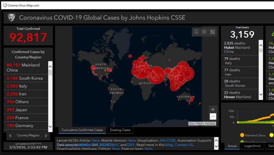Manipulierte Website mit kopierter Corona-Karte
