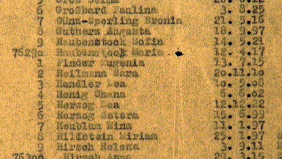 Verwischte Namen mit Geburtsdatum: die bekannte Liste