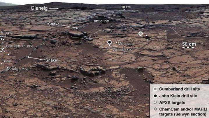 Gale-Krater: Habitat für Mikroben?