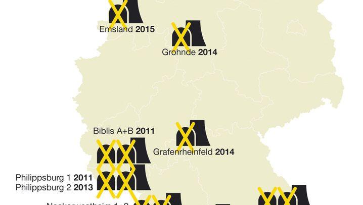Grafiken: Greenpeace-Zeitplan für den Atomausstieg