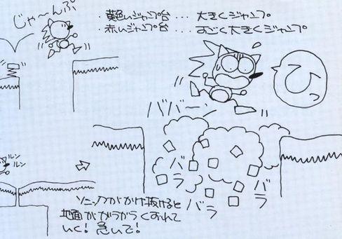Frühe Skizzen von Sonic sind in der Anleitung des japanischen Mega-Drive-Debüts zu finden