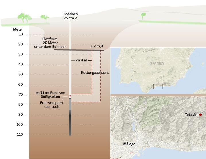 Darstellung des Bohrlochs und des geplanten Rettungsschachtes.