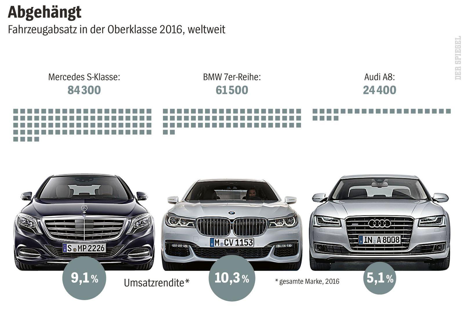 SPIEGEL Plus SP 28/2017 S.76 Krisenfall Audi