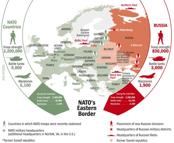 Graphic: NATO's Eastern Border
