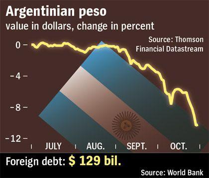 Argentina in crisis.