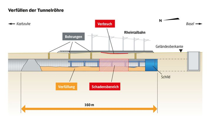 Bauarbeiten an der Tunnelunfallstelle in Rastatt