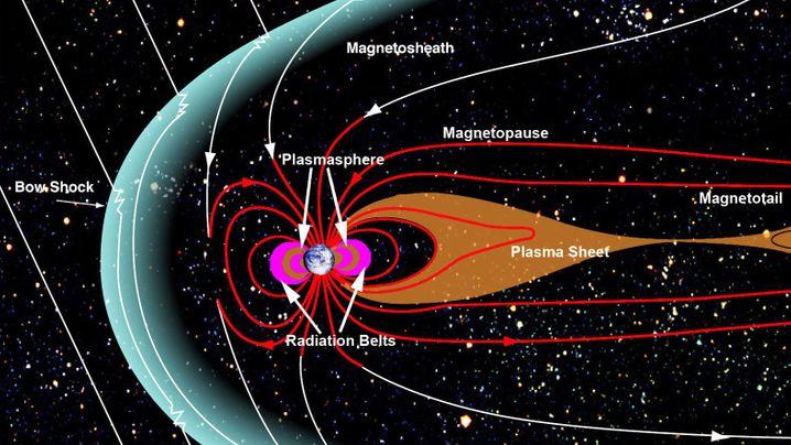 Erdmagnetfeld in Gefahr: Der schwächelnde Schutzschild