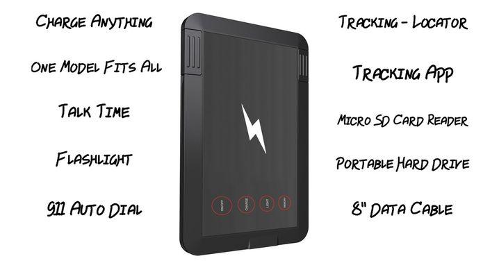 Smart Card: Kaum größer als eine Kreditkarte