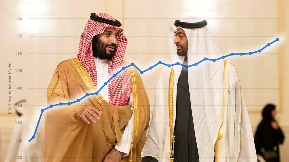 Machthaber bin Salman, bin Zayed, Benzinpreiskurve (Montage): Erschütterungen bis nach Moers